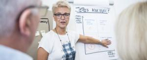 Teambuling; teamkultur